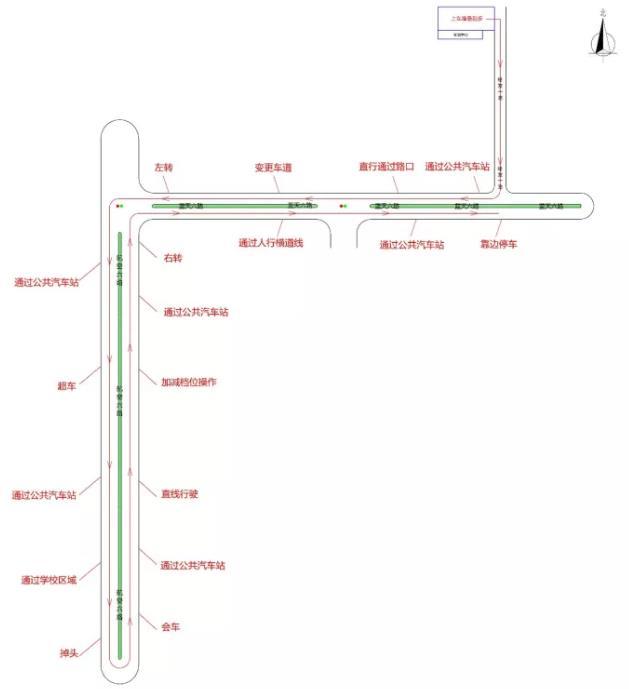 西安市阎良科目三考场100分攻略!(内附路线图)